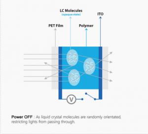 smart pdlc film power off