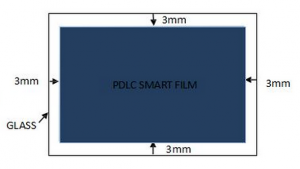glass-size-and-film-size