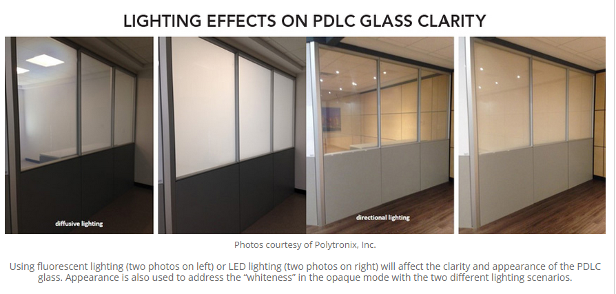 Switchable Pdlc Film Smart Gl